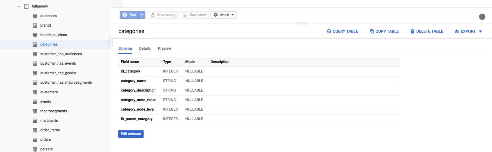 Ingest Data from RDS MySQL to Google BigQuery - Mohamed Labouardy