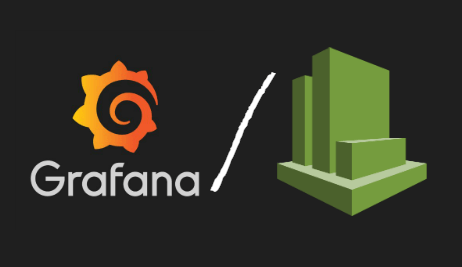 AWS CloudWatch Monitoring with Grafana - Mohamed Labouardy Software