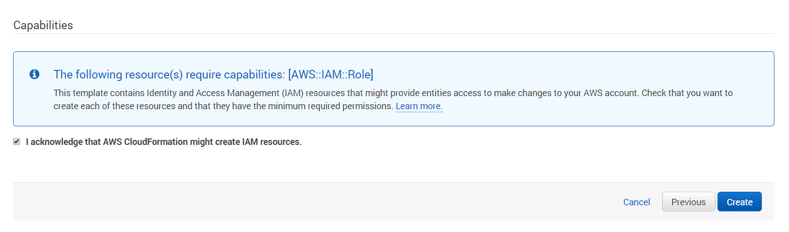 Cloudformation Iam Policy Example