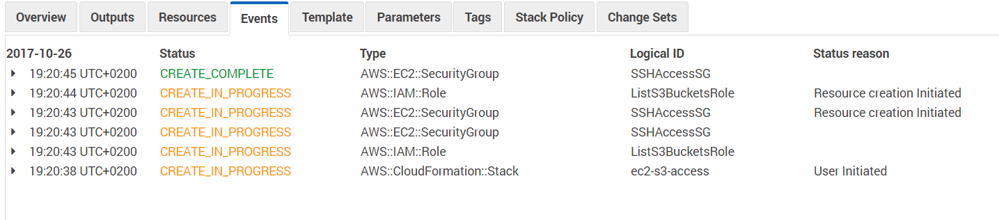 Attach an IAM Role to an EC2 Instance with CloudFormation